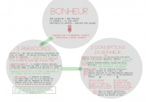 Capture bonnheur