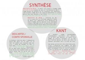 Capturebonheursynthese